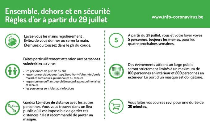 Covid 19 Et Les Mesures Pour Soutenir L Economie Bruxelloise Quoi De Neuf 1819 Brussels